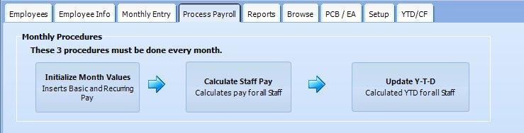 Salary Calculator Monthly procedures